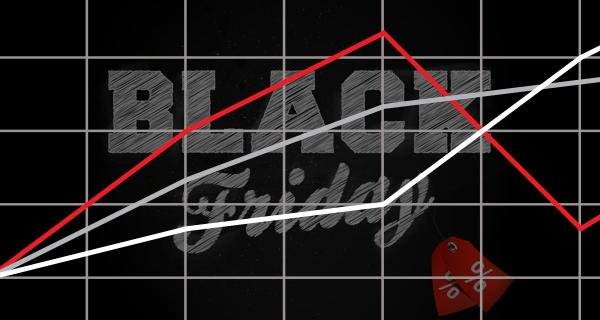 Black Friday bate recorde e registra faturamento superior a 1,5 bilhão de reais
